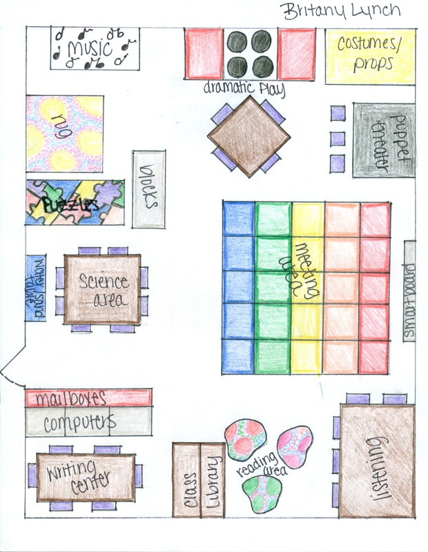 Classroom Design Website : Future classroom design britany lynch s education portfolio
